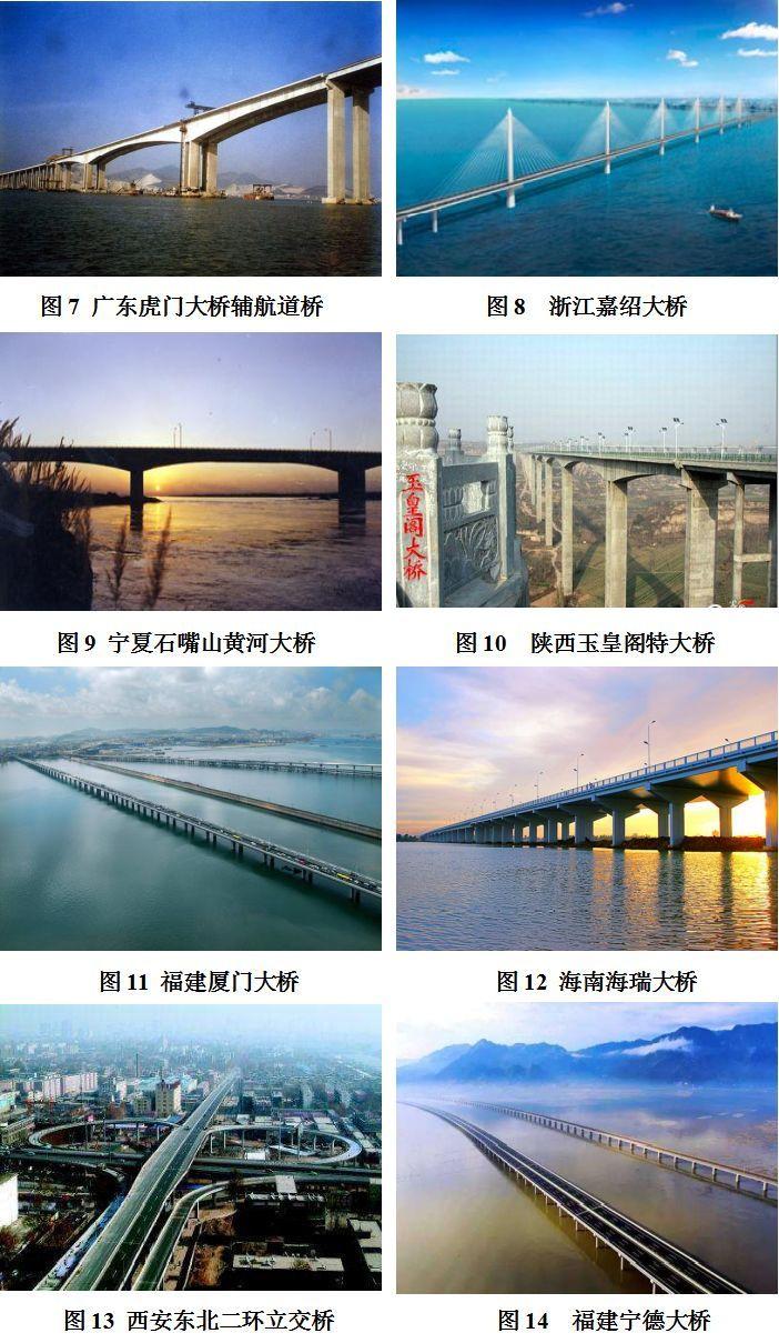 桥梁体内/体外预应力测试新技术_7