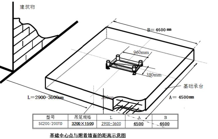 施工电梯基础施工方案(东莞市)