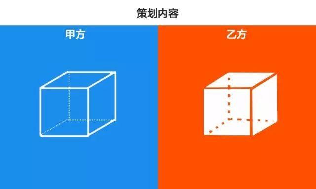 房地产策划,甲方和乙方的区别!