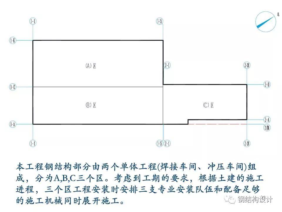 某厂房钢结构制作、安装方案(值得收藏)_30