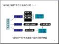 [超详细]建设工程精细化造价管理精讲(丰富图标345页)