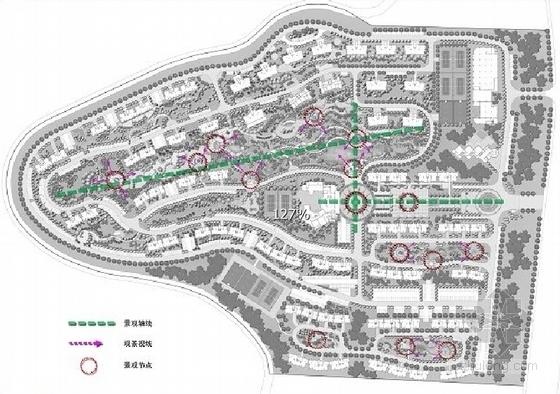 [山东]滨水小区环境景观设计方案-景观分析图