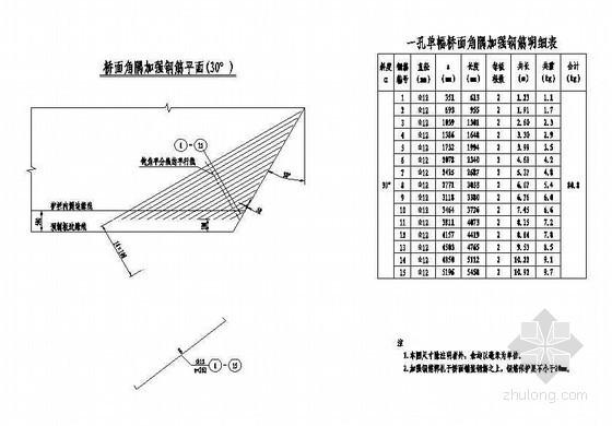 钢筋混凝土简支板桥面角隅加强钢筋构造节点详图设计