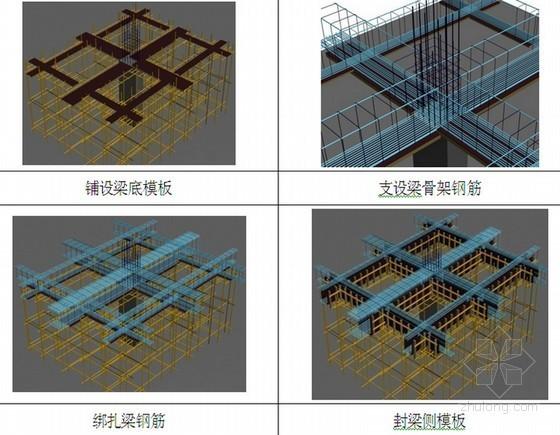 框架结构商业综合体工程钢筋工程施工技术方案(附图)