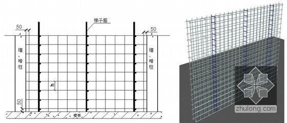 [贵州]框剪结构会议中心地上结构施工方案(中建附图)-剪力墙钢筋间距控制示意图