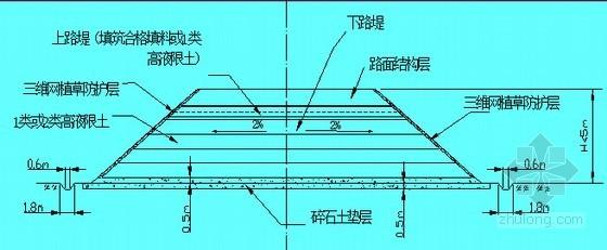 [海南]高液限土路基修筑方案59页(科研项目)-填方高度小于5米的高液限土路堤填筑方案
