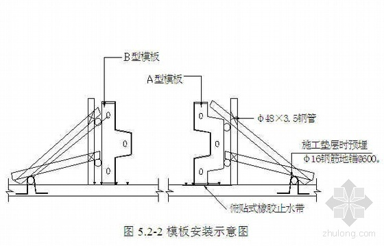 某机库大面积钢筋混凝土地面施工工法