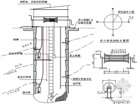 [重庆]某集资房人工挖孔桩基础施工方案
