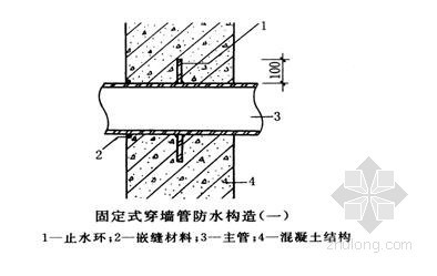 [山东]住宅楼地下室及地下人防工程施工方案