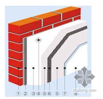 薄抹灰EPS保温板外墙保温施工工艺(PPT)
