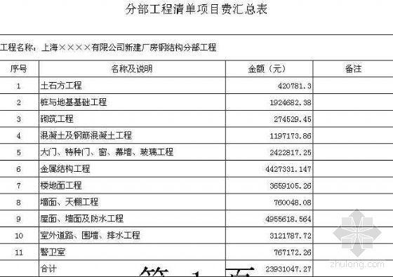 上海某公司新建厂房钢结构分部工程清单报价