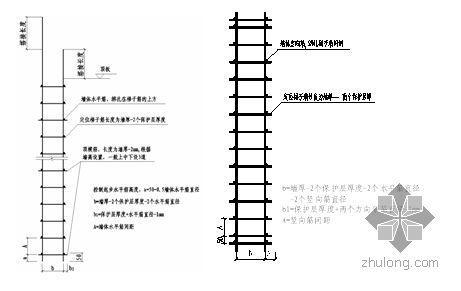 [北京]商业中心项目钢筋施工方案(滚轧直螺纹)