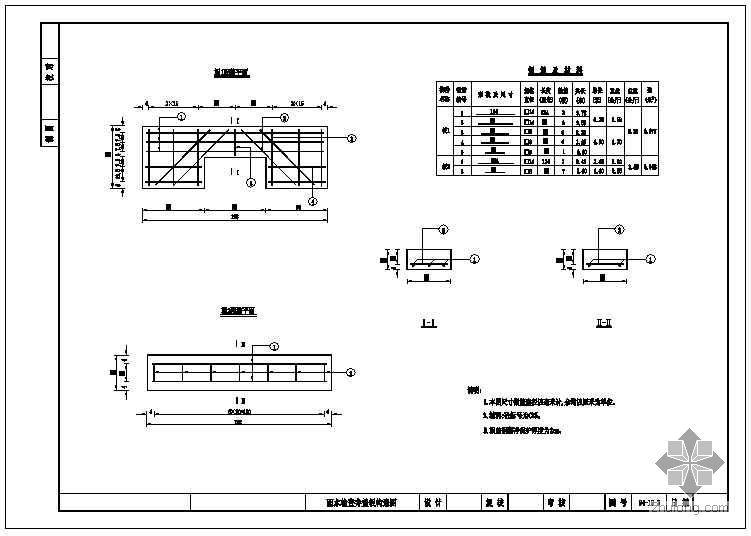 市政管道及附属结构标准设计图