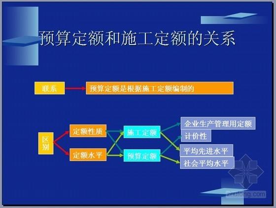 山东土建造价员培训资料(建设工程造价管理基础知识)