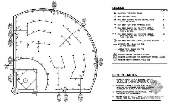 国外的棒球场和网球场灌溉设计图