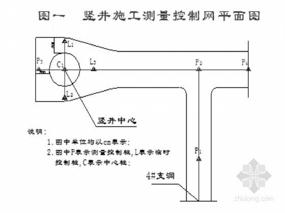 高压引水隧洞施工方案