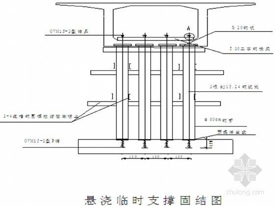 [江苏]省道段改扩建工程主桥施工技术方案(挂篮设计计算)