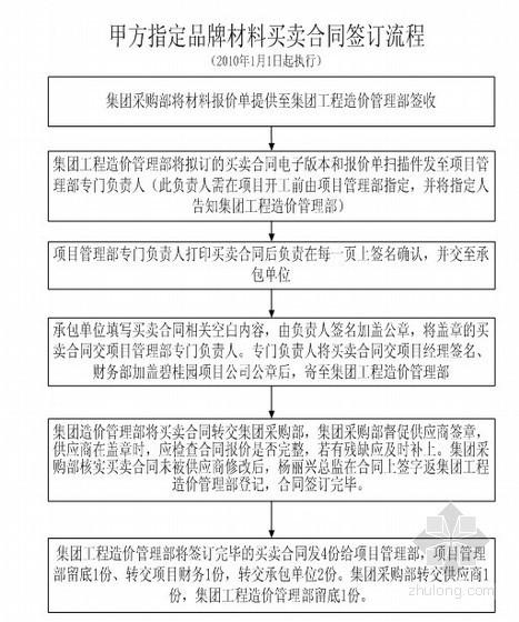 [沈阳]酒店消防系统工程招标文件(2012)-
