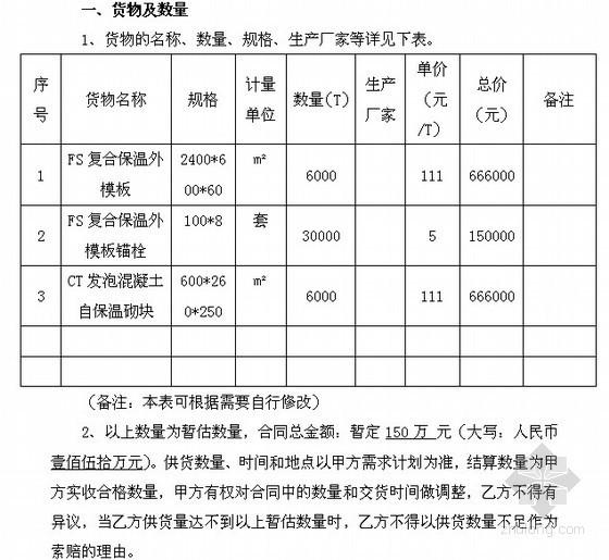 [山东]复合保温材料采购合同(150万元)14页