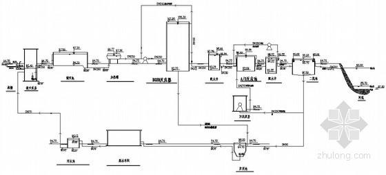 [广西]淀粉厂废水处理流程图(含提升泵)