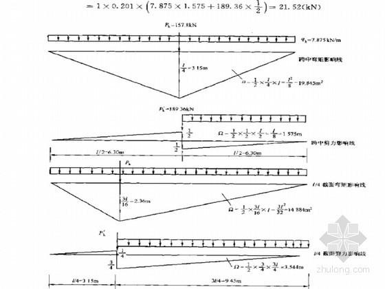 预应力混凝土空心板桥设计计算(52页)