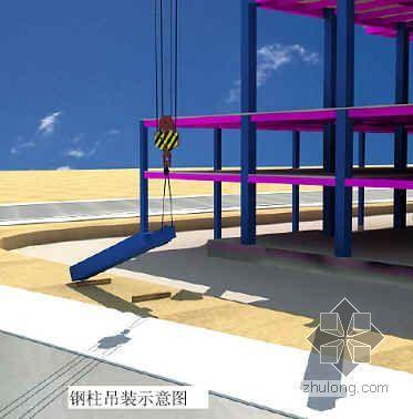 湖南省某高层综合楼钢结构工程施工组织设计