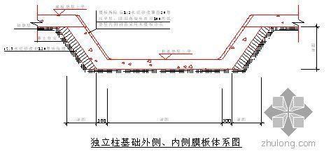 青岛某高层住宅地下车库施工组织设计