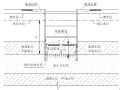 [上海]轨道交通线路13标降水方案