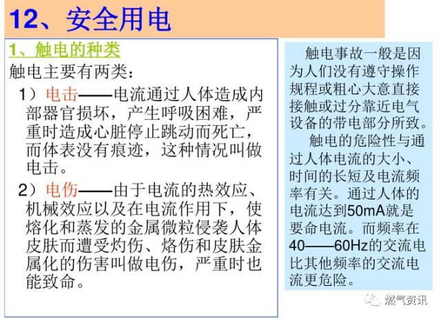 燃气工程施工安全培训(现场图片全了)_26
