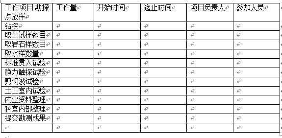 常见岩土工程勘察报告提纲Word版(共16页)_3