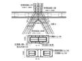 鄂尔多斯国泰商务广场超限高层结构设计与分析