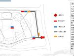 【成都】龙湖牡丹街项目总包项目策划(共16页)