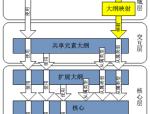 建筑施工IFC数据描述标准的研究_清华大学_20111031
