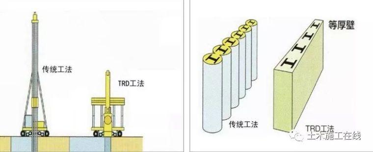 型钢水泥土复合搅拌桩支护结构技术_6