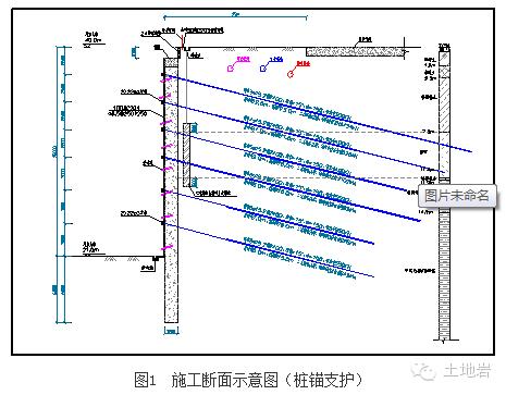 基坑边坡常见事故处理方法实例_2