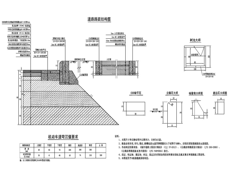 市政道路灾后重建工程全套施工图设计233张(道排,电照,交通)