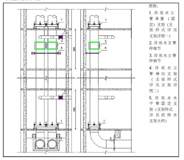 暖通空调施工工艺标准精编