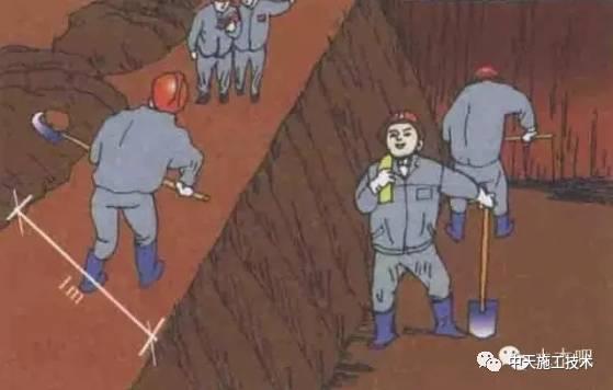 基坑支护漫画施工_3