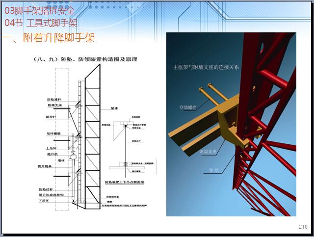 脚手架工程搭拆安全技术管理讲解(309页,图文丰富)
