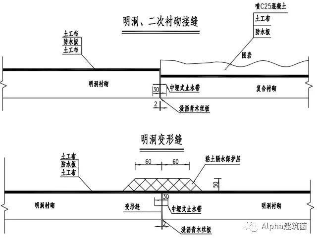 超级整合,隧道施工方案及工艺流程_14