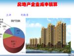 房地产企业成本核算讲义