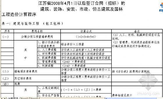 江苏省2008年4月建筑、市政、仿古及园林工程造价计算程序