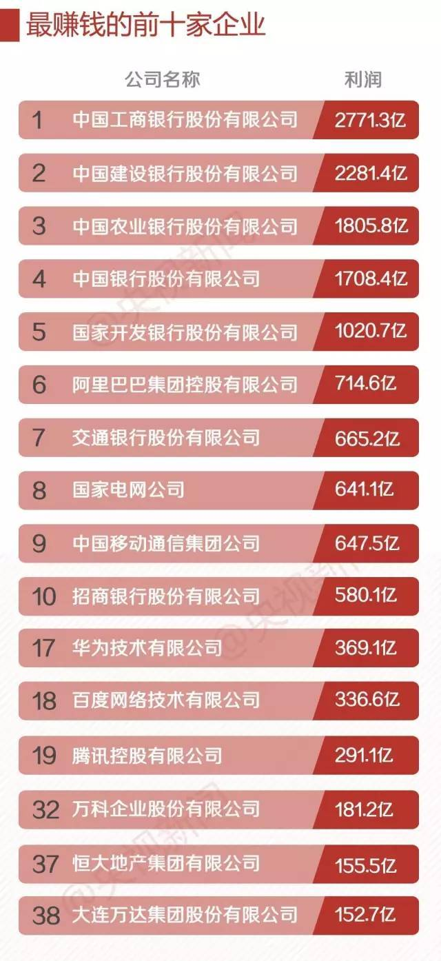 2016中国民企业500强,建筑企业入榜58家(附入榜单)_6