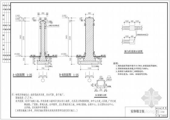 [广州]建设工程公司施工现场视觉识别文明施工综合管理标准化-实体墙方案