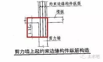 梁上柱、墙上柱与框支柱详解_6