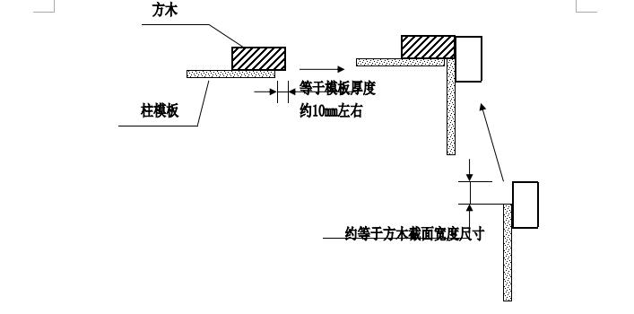 一套完整的施工组织设计范本(共251页,内容详细)_4