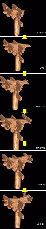 干货·中国古建筑的遗产_32