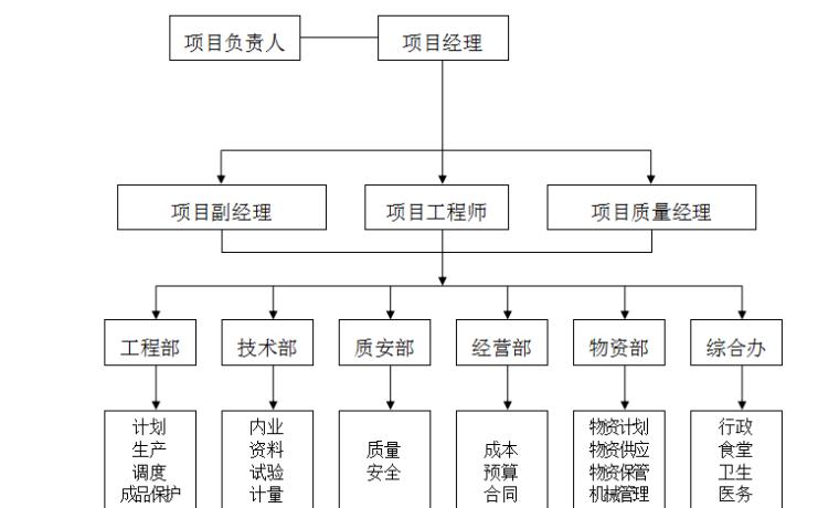产业园桩基工程施工方案(共42页,内容详细)
