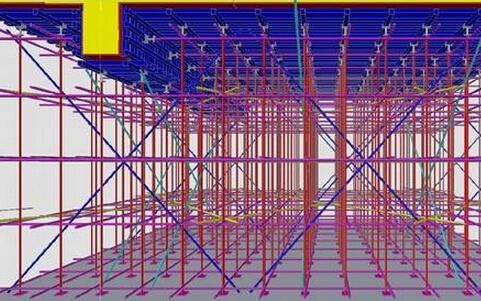 住建部发布五项危险工程施工安全要点