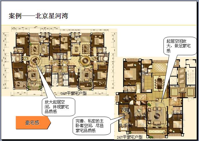 房地产建筑风格解析大全(209页,各种风格)-案例